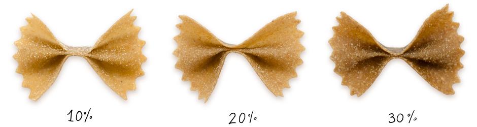 VlinderpastasPercentages250px